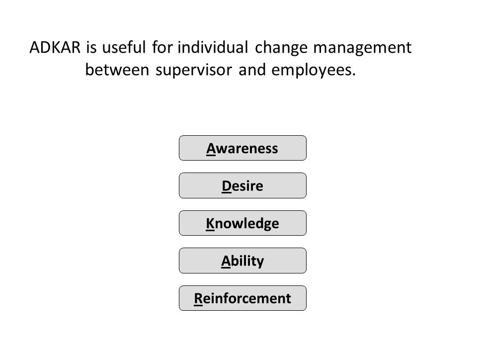 ADKAR is useful for individual change management between supervisor and employees. Awareness Desire Knowledge Ability Reinforcement