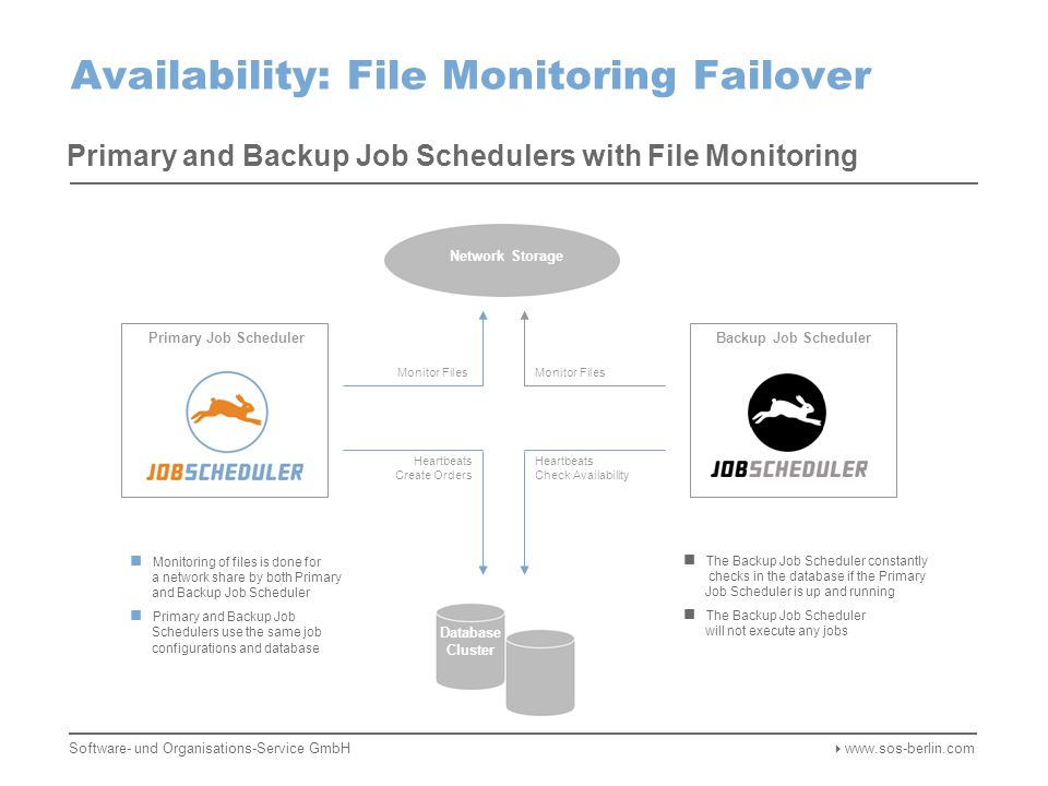 Availability: Automatic Failover Failover from Primary to Backup Job Scheduler The following rules apply for automatic failover to a Backup Job Scheduler In case of failure of the Primary Job Scheduler the Backup Job Scheduler will: switch to execution mode and run jobs from its configuration write the job history to the same database as the Primary Job Scheduler complete the execution of pending orders that are processed in a job chain and could not be terminated successfully by the Primary Job Scheduler Software- und Organisations-Service GmbH  www.sos-berlin.com