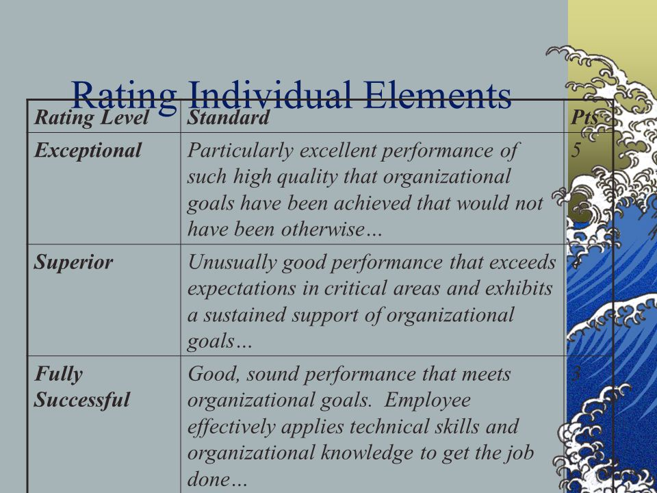 Rating Individual Elements Rating LevelStandardPts ExceptionalParticularly excellent performance of such high quality that organizational goals have been achieved that would not have been otherwise… 5 SuperiorUnusually good performance that exceeds expectations in critical areas and exhibits a sustained support of organizational goals… 4 Fully Successful Good, sound performance that meets organizational goals.