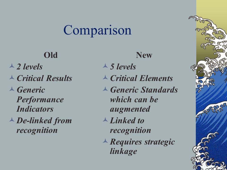 Comparison Old 2 levels Critical Results Generic Performance Indicators De-linked from recognition New 5 levels Critical Elements Generic Standards which can be augmented Linked to recognition Requires strategic linkage