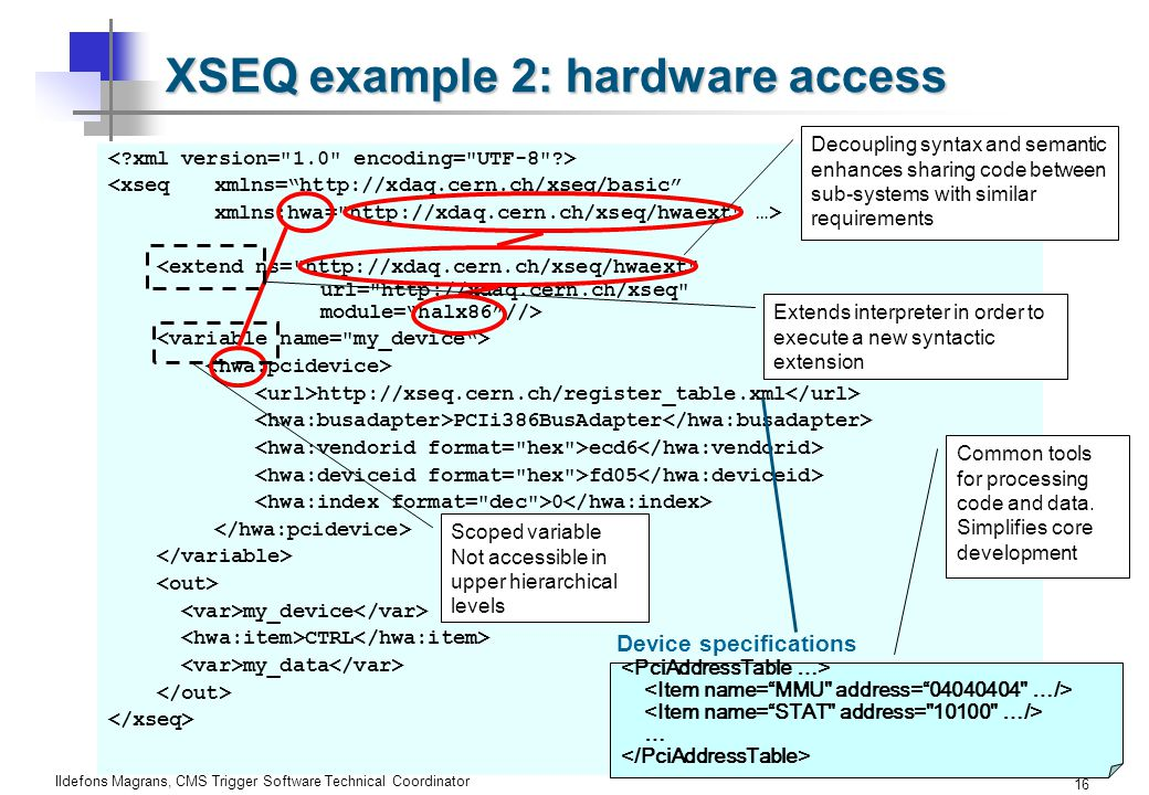 Ildefons Magrans, CMS Trigger Software Technical Coordinator 16 XSEQ example 2: hardware access <xseqxmlns= http://xdaq.cern.ch/xseq/basic xmlns:hwa= http://xdaq.cern.ch/xseq/hwaext …> http://xseq.cern.ch/register_table.xml PCIi386BusAdapter ecd6 fd05 0 my_device CTRL my_data Device specifications … Common tools for processing code and data.