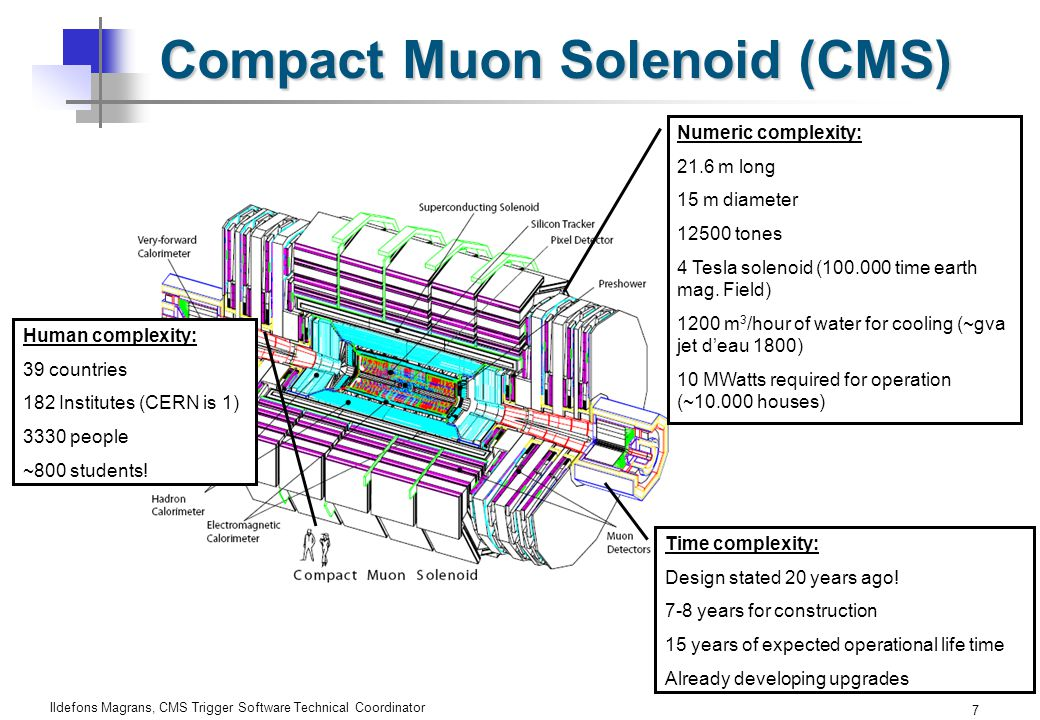 Ildefons Magrans, CMS Trigger Software Technical Coordinator 7 Compact Muon Solenoid (CMS) Human complexity: 39 countries 182 Institutes (CERN is 1) 3330 people ~800 students.