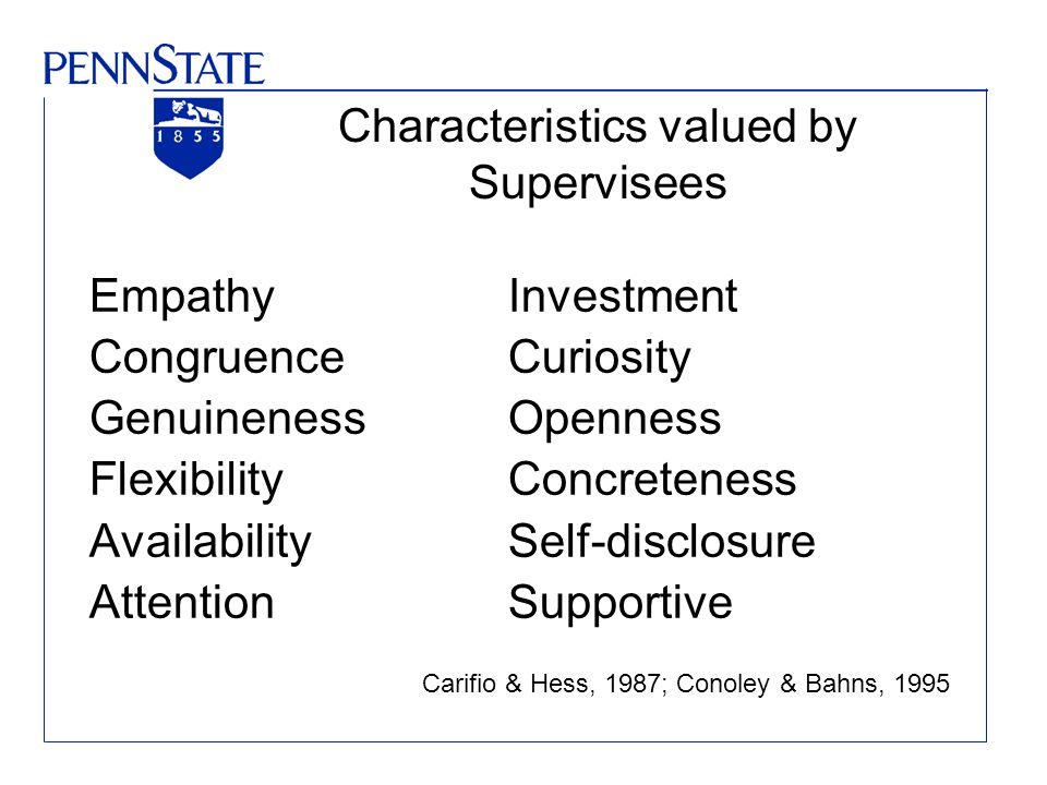 Characteristics valued by Supervisees EmpathyInvestment CongruenceCuriosity GenuinenessOpenness FlexibilityConcreteness AvailabilitySelf-disclosure At