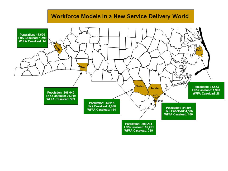 Gaston Yancy Bladen Pender New Hanover Dare Workforce Models in a New Service Delivery World Population: 17,630 FNS Caseload: 1,799 WFFA Caseload: 14