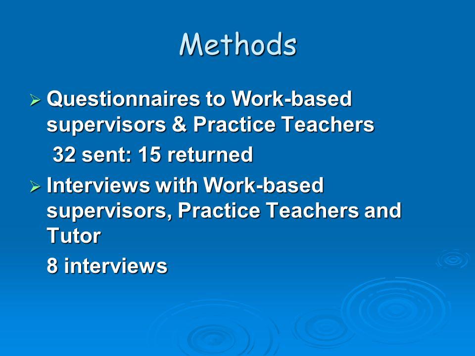 Methods  Questionnaires to Work-based supervisors & Practice Teachers 32 sent: 15 returned 32 sent: 15 returned  Interviews with Work-based supervisors, Practice Teachers and Tutor 8 interviews
