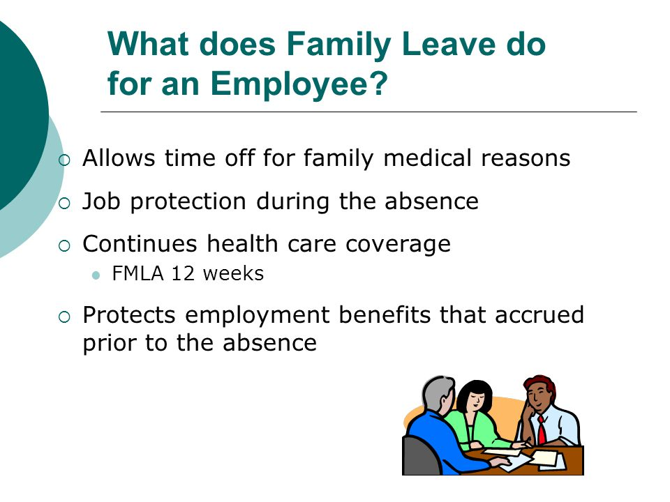 What does Family Leave do for an Employee?  Allows time off for family medical reasons  Job protection during the absence  Continues health care co