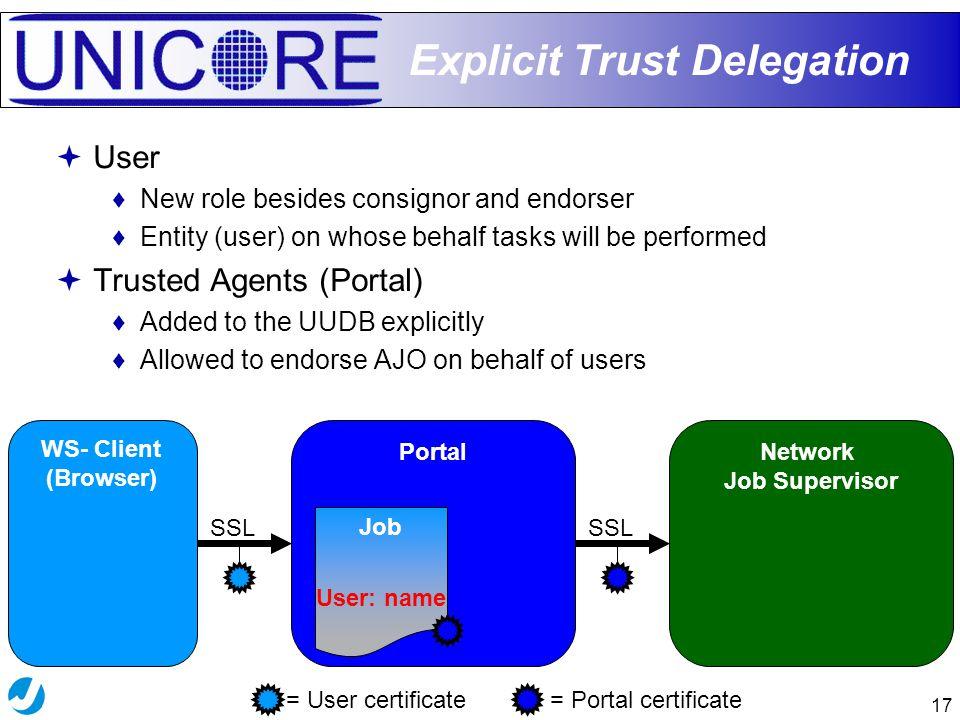 17 SSL Network Job Supervisor SSL Portal WS- Client (Browser) Explicit Trust Delegation Job User: name = User certificate= Portal certificate  User ♦