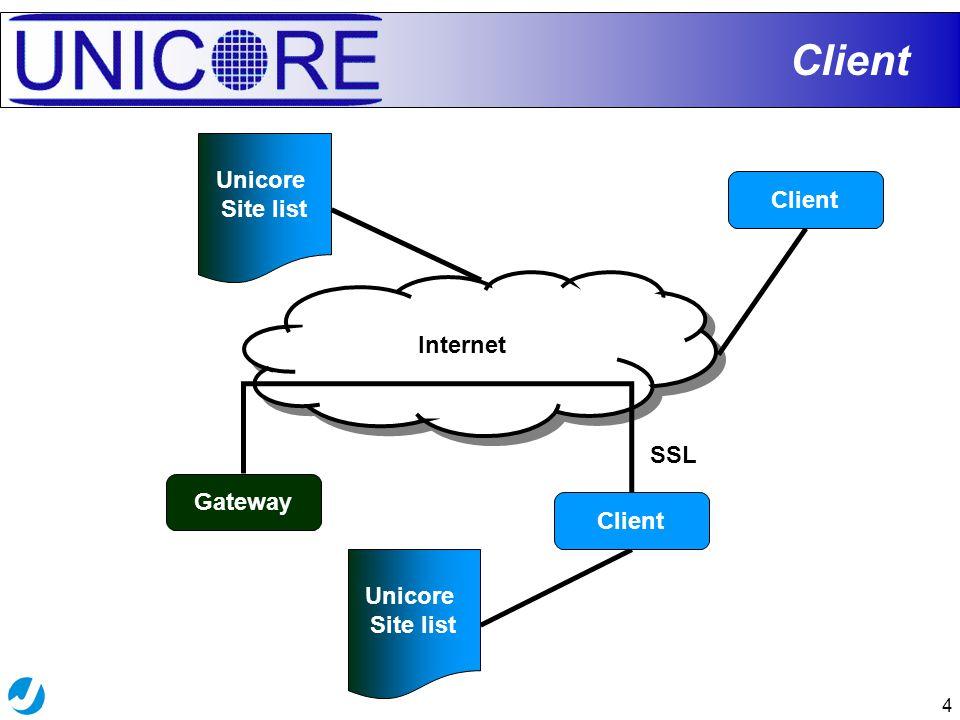 4 Client Internet Gateway Unicore Site list SSL Client