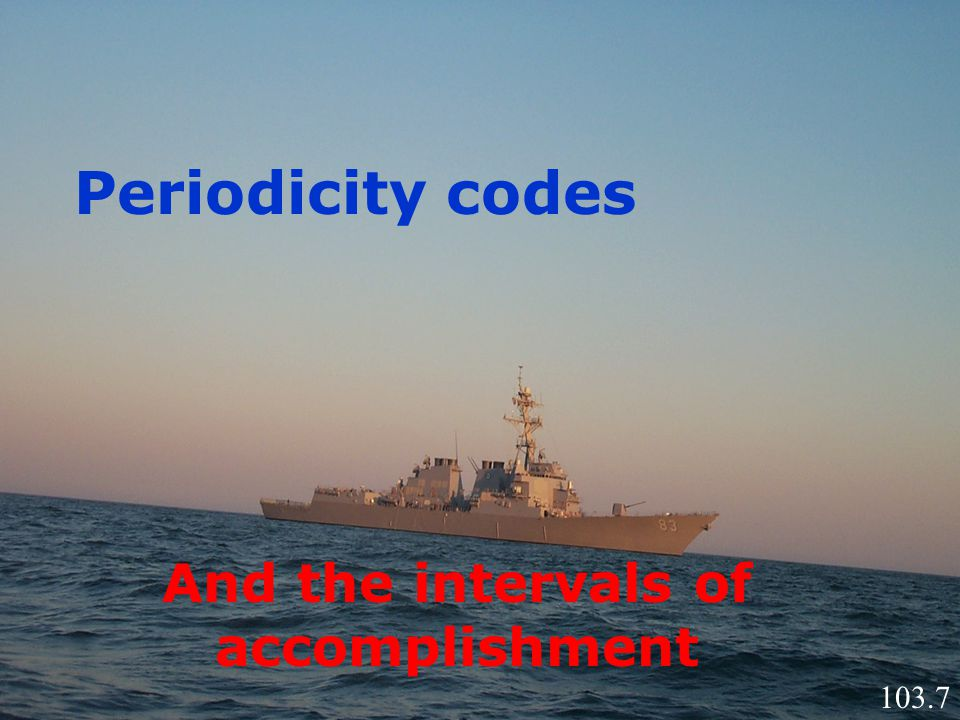 And the intervals of accomplishment Periodicity codes 103.7
