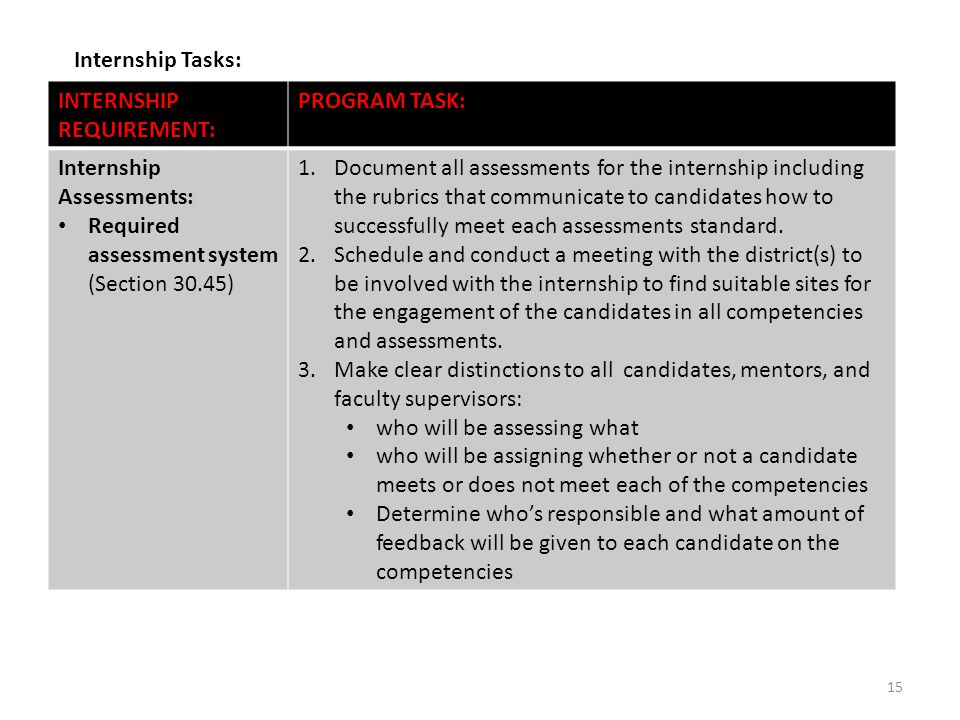 15 Internship Tasks: INTERNSHIP REQUIREMENT: PROGRAM TASK: Internship Assessments: Required assessment system (Section 30.45) 1.Document all assessments for the internship including the rubrics that communicate to candidates how to successfully meet each assessments standard.