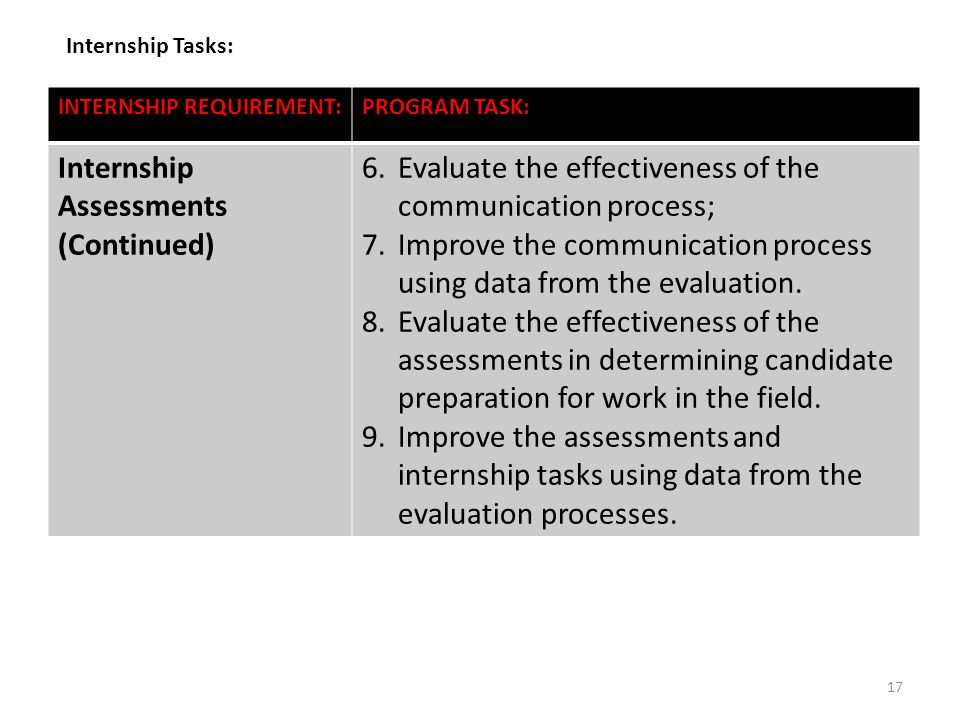 17 Internship Tasks: INTERNSHIP REQUIREMENT:PROGRAM TASK: Internship Assessments (Continued) 6.Evaluate the effectiveness of the communication process; 7.Improve the communication process using data from the evaluation.