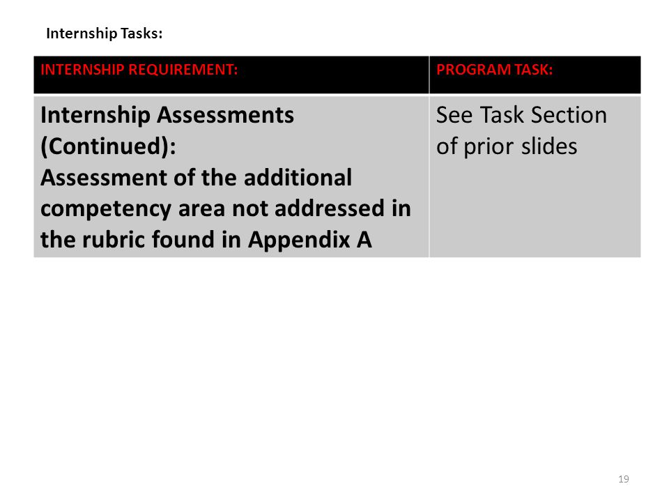 19 Internship Tasks: INTERNSHIP REQUIREMENT:PROGRAM TASK: Internship Assessments (Continued): Assessment of the additional competency area not addressed in the rubric found in Appendix A See Task Section of prior slides