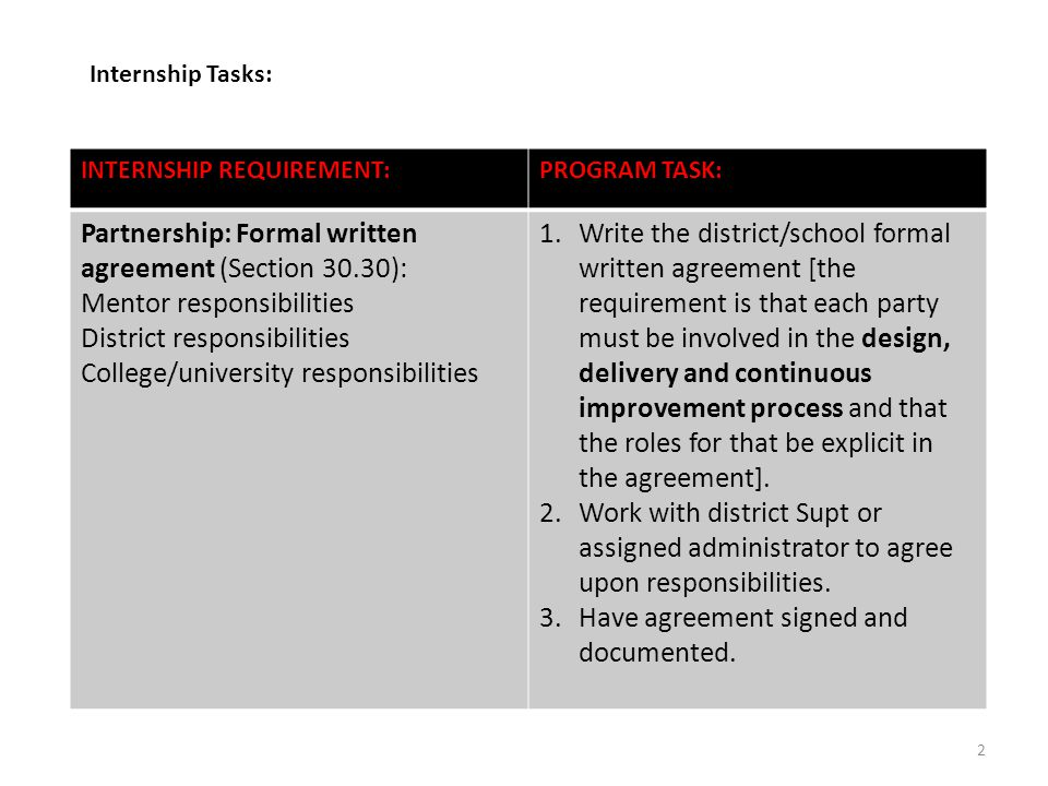 2 INTERNSHIP REQUIREMENT:PROGRAM TASK: Partnership: Formal written agreement (Section 30.30): Mentor responsibilities District responsibilities College/university responsibilities 1.Write the district/school formal written agreement [the requirement is that each party must be involved in the design, delivery and continuous improvement process and that the roles for that be explicit in the agreement].