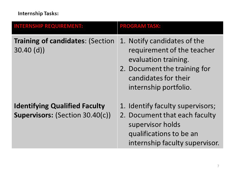 7 Internship Tasks: INTERNSHIP REQUIREMENT:PROGRAM TASK: Training of candidates: (Section 30.40 (d)) Identifying Qualified Faculty Supervisors: (Section 30.40(c)) 1.Notify candidates of the requirement of the teacher evaluation training.