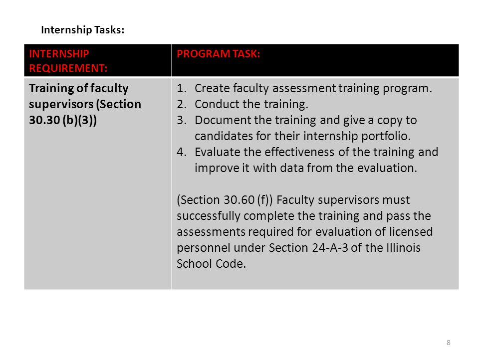 8 Internship Tasks: INTERNSHIP REQUIREMENT: PROGRAM TASK: Training of faculty supervisors (Section 30.30 (b)(3)) 1.Create faculty assessment training program.