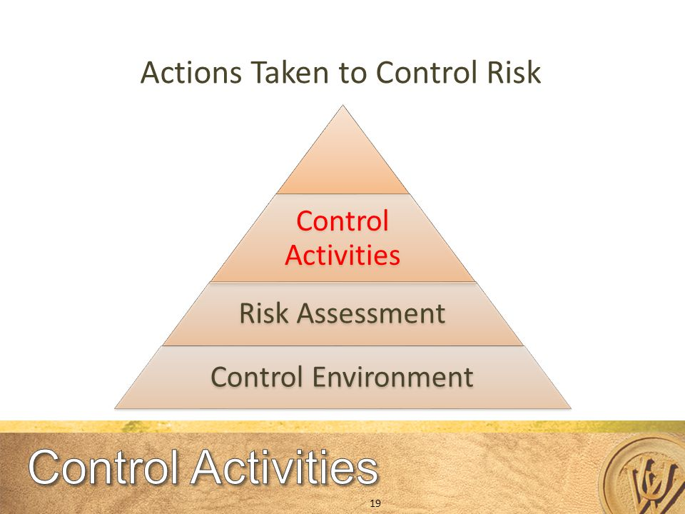 Control Activities Risk Assessment Control Environment Actions Taken to Control Risk 19