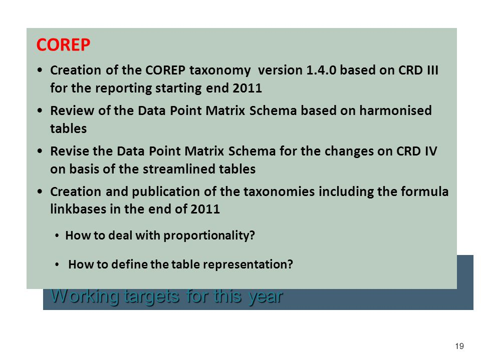 19 Working targets for this year COREP Creation of the COREP taxonomy version 1.4.0 based on CRD III for the reporting starting end 2011 Review of the Data Point Matrix Schema based on harmonised tables Revise the Data Point Matrix Schema for the changes on CRD IV on basis of the streamlined tables Creation and publication of the taxonomies including the formula linkbases in the end of 2011 How to deal with proportionality.