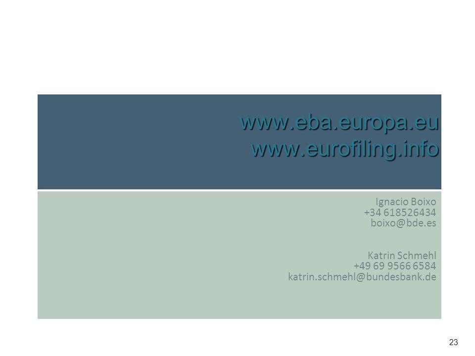 23 www.eba.europa.eu www.eurofiling.info Ignacio Boixo +34 618526434 boixo@bde.es Katrin Schmehl +49 69 9566 6584 katrin.schmehl@bundesbank.de