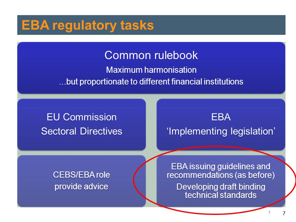 77 Common rulebook Maximum harmonisation...but proportionate to different financial institutions EU Commission Sectoral Directives CEBS/EBA role provi