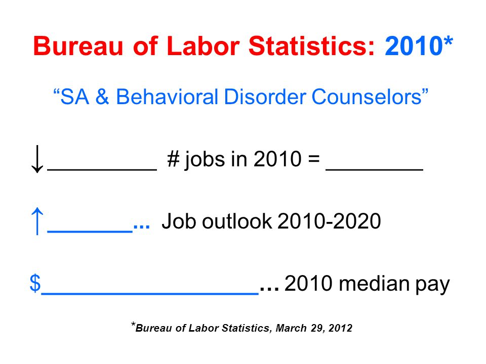 Bureau of Labor Statistics: 2010* SA & Behavioral Disorder Counselors ↓ _________ # jobs in 2010 = ________ ↑ _______...