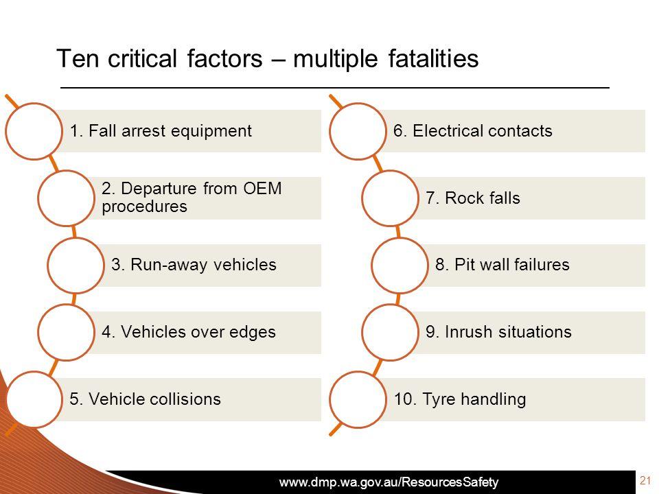 www.dmp.wa.gov.au/ResourcesSafety Ten critical factors – multiple fatalities 21