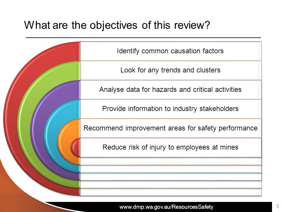 www.dmp.wa.gov.au/ResourcesSafety What are the objectives of this review? 5