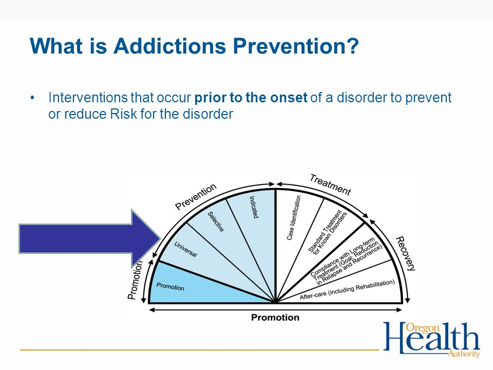 What is Addictions Prevention.
