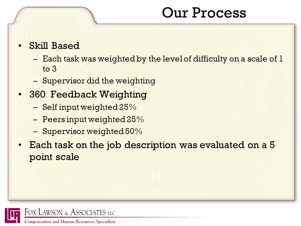 Our Process Skill Based –Each task was weighted by the level of difficulty on a scale of 1 to 3 –Supervisor did the weighting 360 Feedback Weighting –Self input weighted 25% –Peers input weighted 25% –Supervisor weighted 50% Each task on the job description was evaluated on a 5 point scale