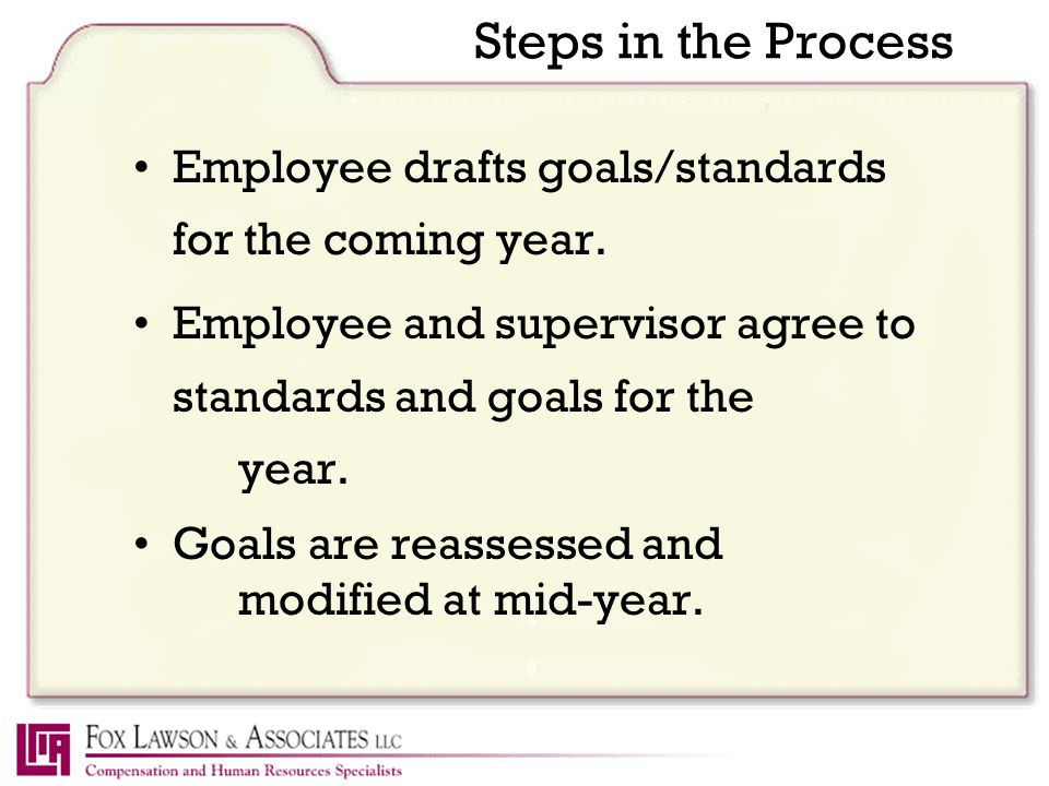 Steps in the Process Employee drafts goals/standards for the coming year.