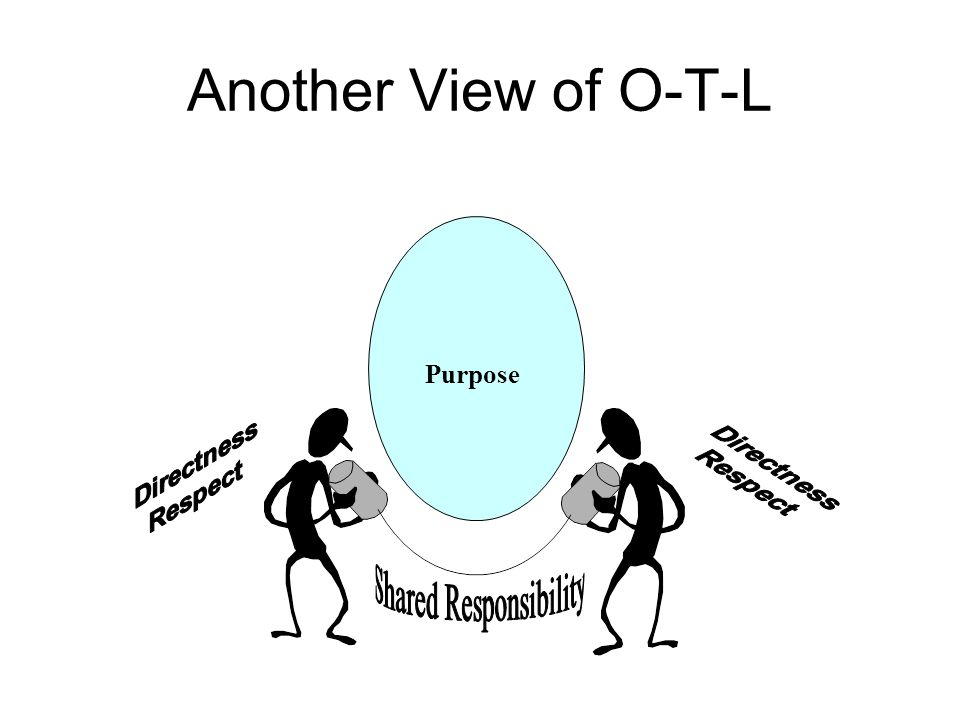 Another View of O-T-L Purpose