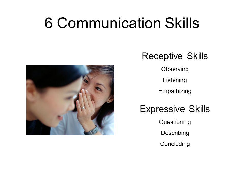 6 Communication Skills Receptive Skills Observing Listening Empathizing Expressive Skills Questioning Describing Concluding