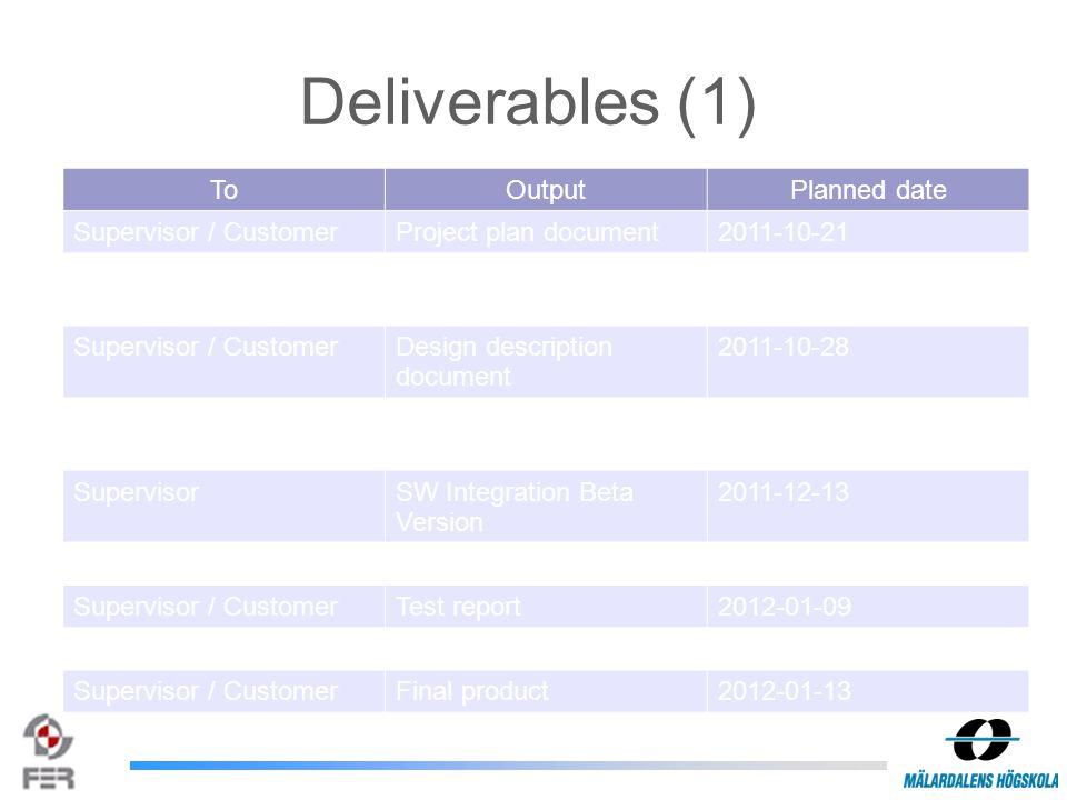 Deliverables (1) ToOutputPlanned date Supervisor / CustomerProject plan document2011-10-21 Supervisor / CustomerRequirement definition document 2011-10-21 Supervisor / CustomerDesign description document 2011-10-28 SupervisorSW Integration Alpha Version 2011-11-22 SupervisorSW Integration Beta Version 2011-12-13 Supervisor / CustomerAcceptance test plan2011-12-16 Supervisor / CustomerTest report2012-01-09 Supervisor / CustomerFinal project peport2012-01-13 Supervisor / CustomerFinal product2012-01-13