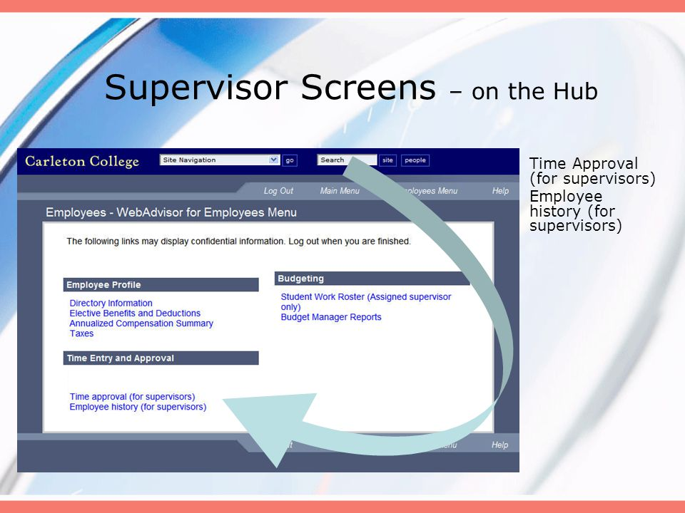 Supervisor Screens – on the Hub Time Approval (for supervisors) Employee history (for supervisors)