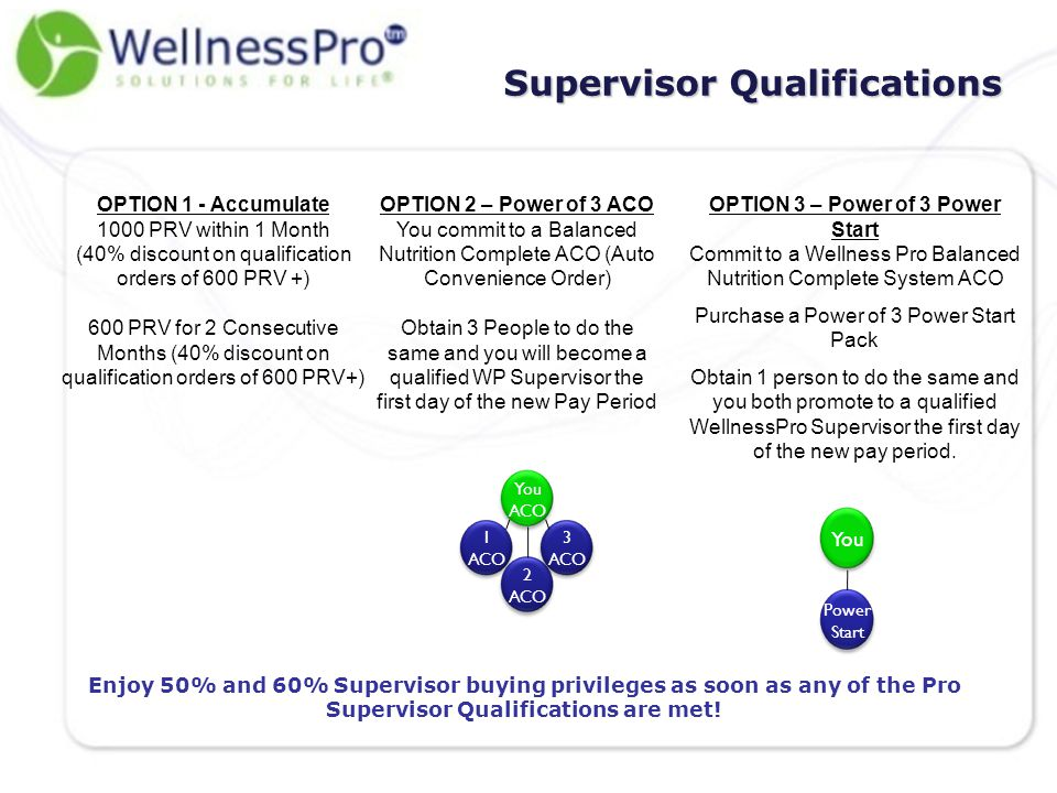 Supervisor Qualifications You Power Start You ACO 1 ACO 2 ACO 3 ACO Enjoy 50% and 60% Supervisor buying privileges as soon as any of the Pro Supervisor Qualifications are met.