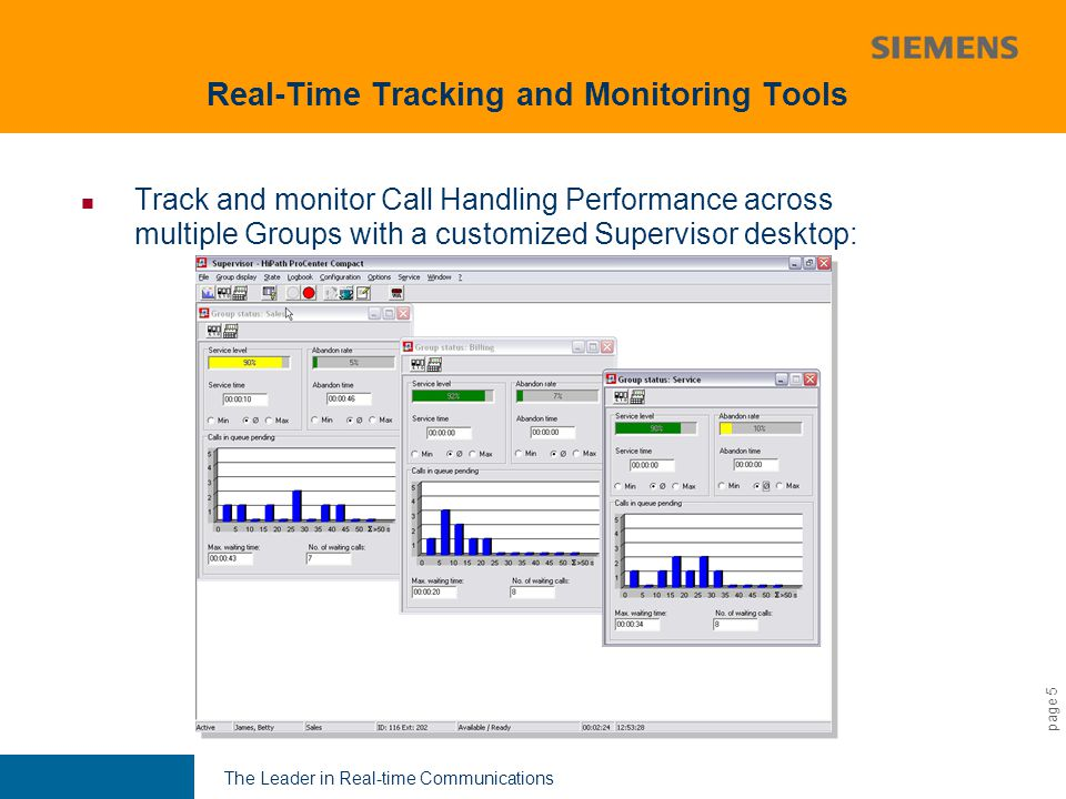 9,825,461,087,64 10,91 6,00 0,00 8,00 The Leader in Real-time Communications page 5 Real-Time Tracking and Monitoring Tools Track and monitor Call Handling Performance across multiple Groups with a customized Supervisor desktop: