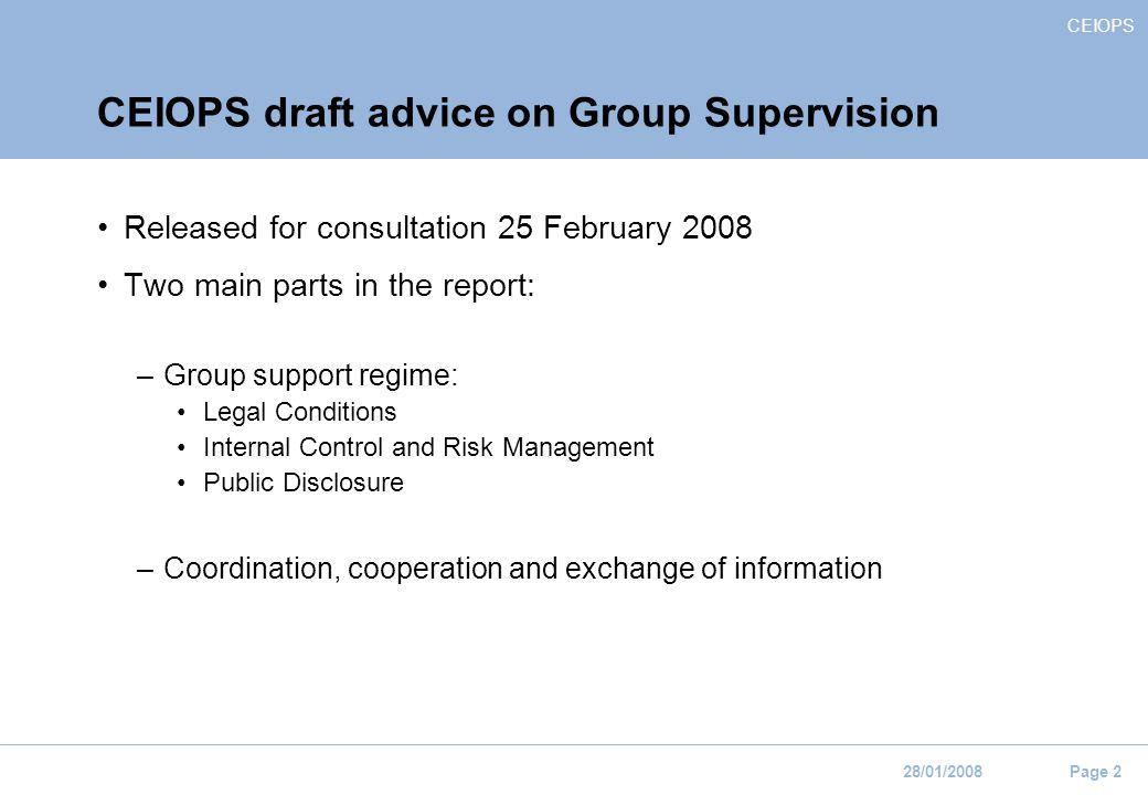 CEIOPS 28/01/2008 Page 3 Coordination arrangements Art.