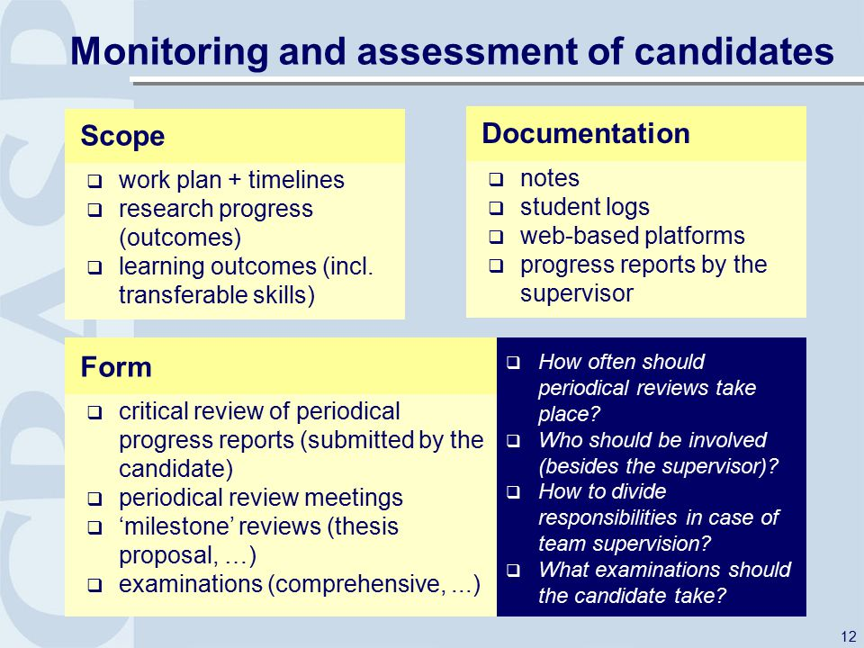 12 Monitoring and assessment of candidates Scope  work plan + timelines  research progress (outcomes)  learning outcomes (incl.