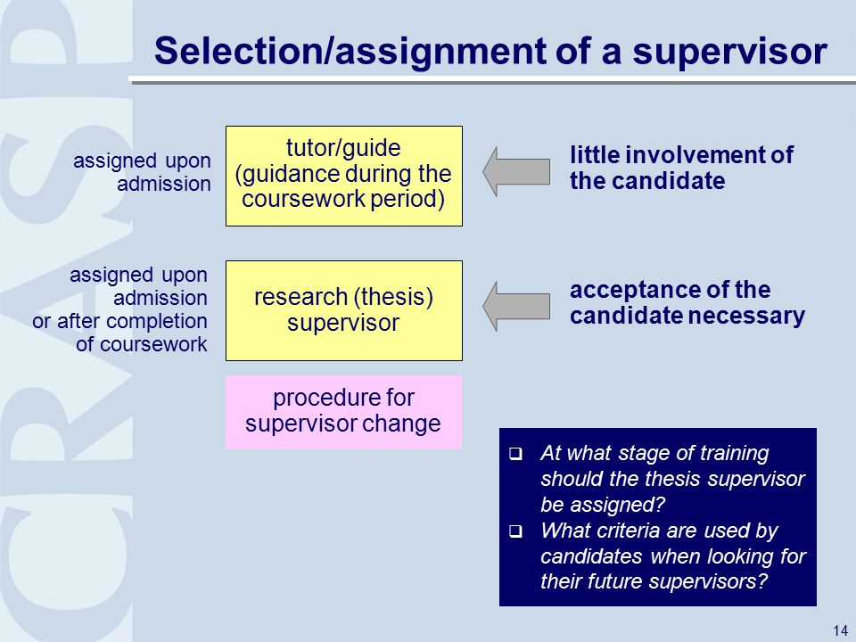 14 Selection/assignment of a supervisor assigned upon admission or after completion of coursework tutor/guide (guidance during the coursework period)