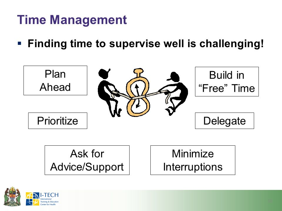 """Time Management  Finding time to supervise well is challenging! 18 PrioritizeDelegate Plan Ahead Build in """"Free"""" Time Minimize Interruptions Ask for"""