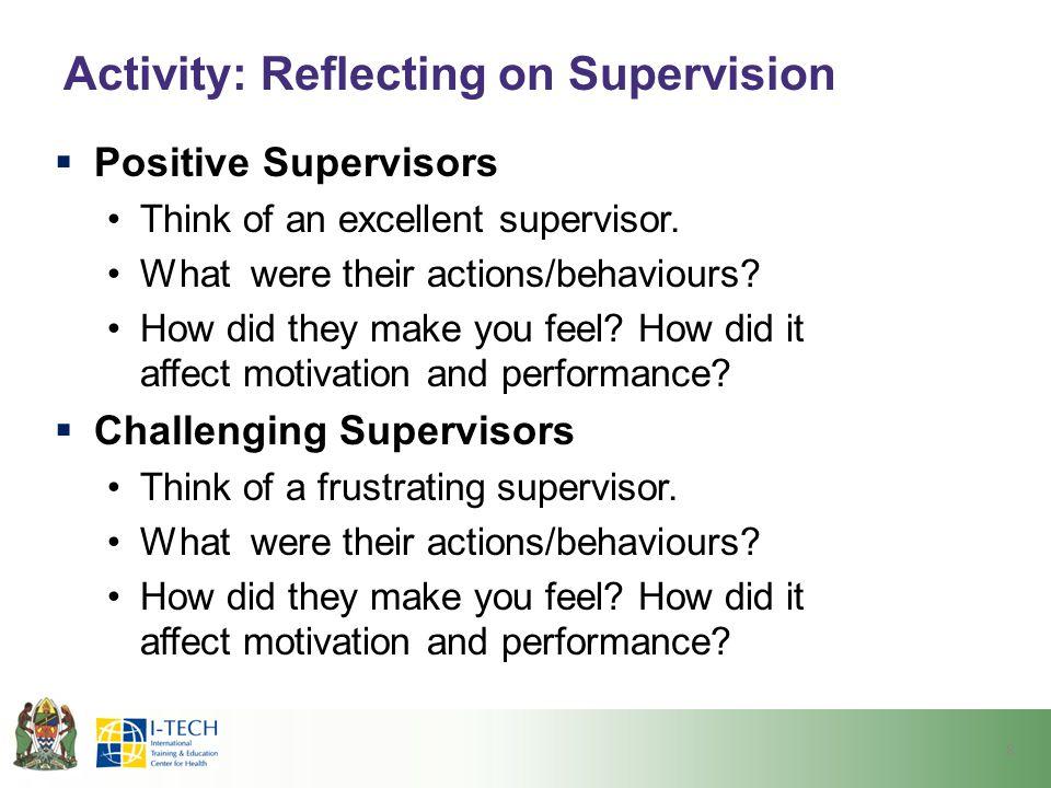 Different Roles of Supervisor 19 Role Model Teacher Motivator Mentor