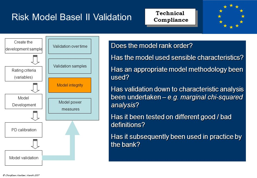 © Christian Marlier, March 2007 Model power measures Model integrity Validation samples Validation over time Create the development sample Rating criteria (variables) Model Development PD calibration Model validation Risk Model Basel II Validation Technical Compliance Technical Compliance Does the model rank order.