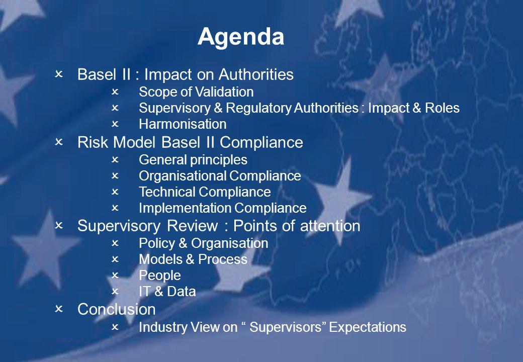© Christian Marlier, March 2007 N° 10 Risk Model Basel II Compliance First Pillar Art.