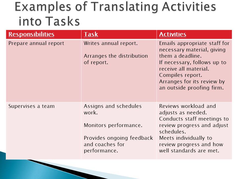 ResponsibilitiesTaskActivities Prepare annual reportWrites annual report.
