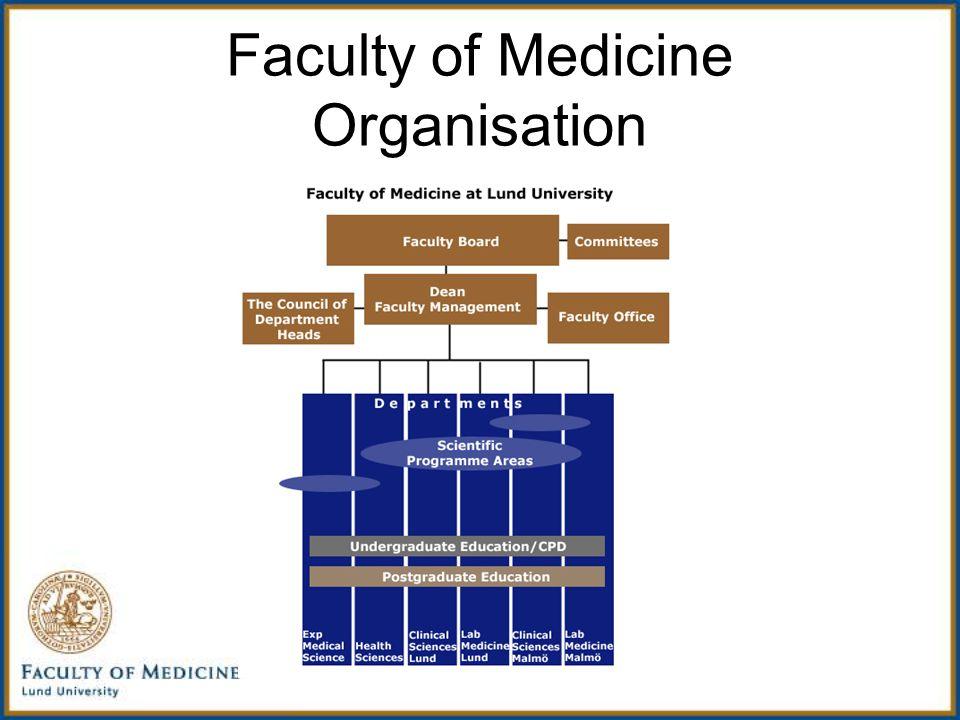 Faculty of Medicine Organisation