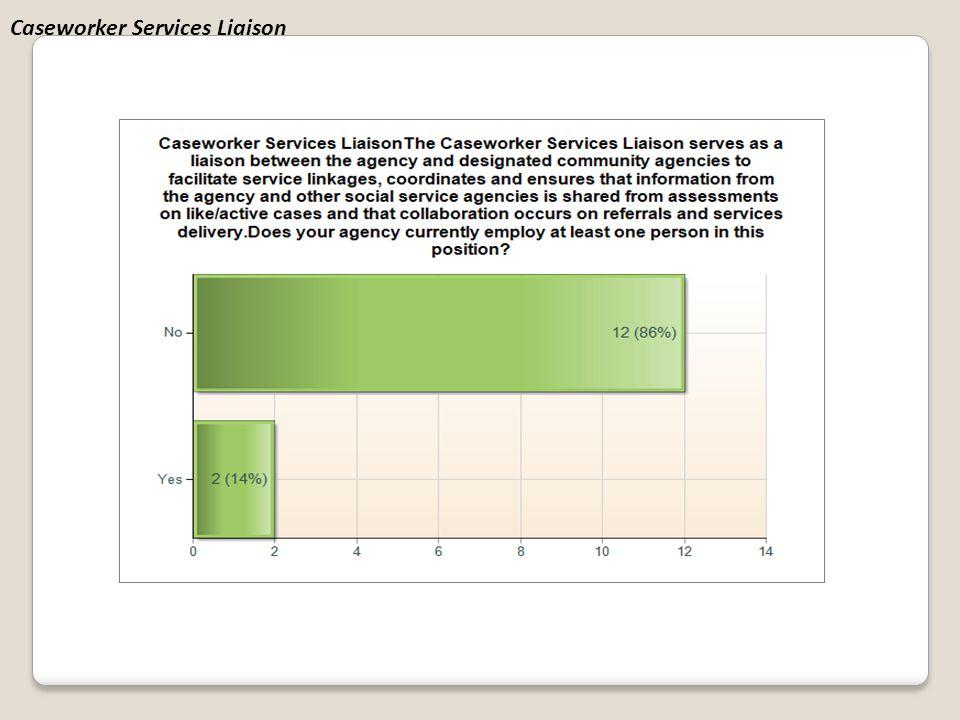 Caseworker Services Liaison