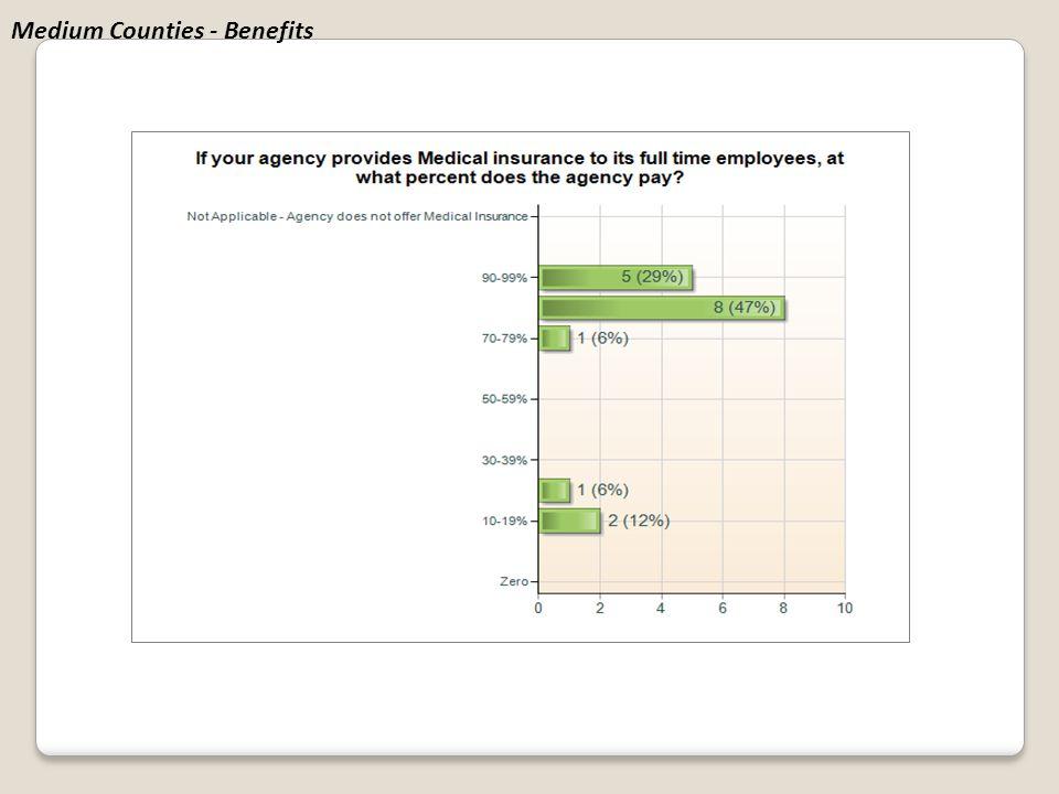 Medium Counties - Benefits