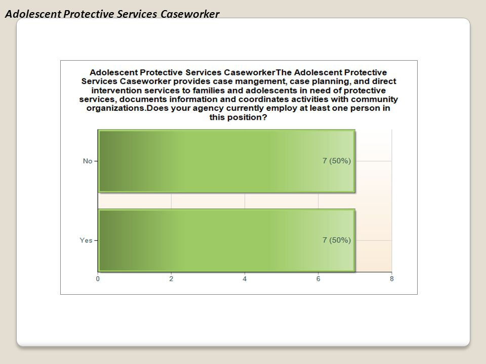 Adolescent Protective Services Caseworker