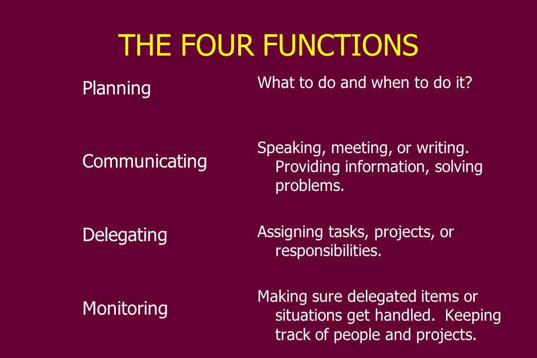 THE FOUR FUNCTIONS Planning Communicating Delegating Monitoring What to do and when to do it.