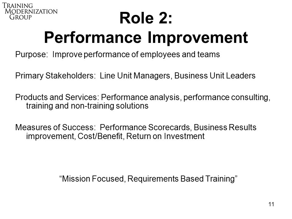 11 Role 2: Performance Improvement Purpose: Improve performance of employees and teams Primary Stakeholders: Line Unit Managers, Business Unit Leaders Products and Services: Performance analysis, performance consulting, training and non-training solutions Measures of Success: Performance Scorecards, Business Results improvement, Cost/Benefit, Return on Investment Mission Focused, Requirements Based Training