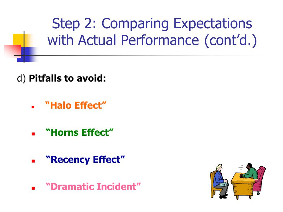 Step 2: Comparing Expectations with Actual Performance (cont'd.) d) Pitfalls to avoid: Halo Effect Horns Effect Recency Effect Dramatic Incident